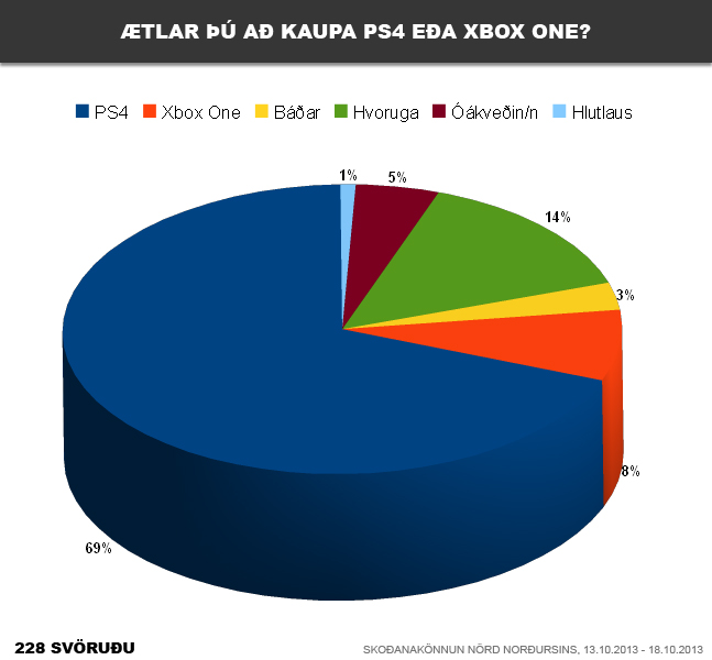 PS4_VS_XBOX1
