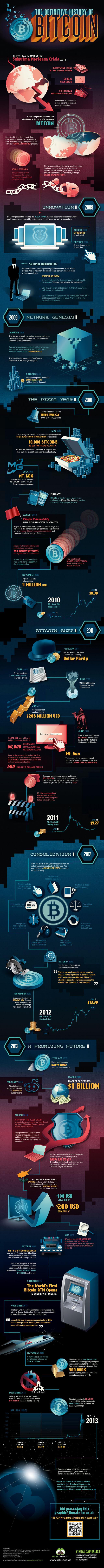 Bitcoin saga