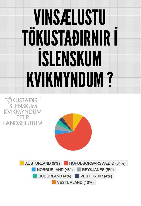 infografik_tokustadir